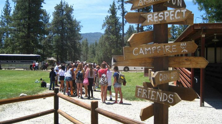 Sign post at Camp
